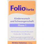 Folsäure (Produktempfehlung)